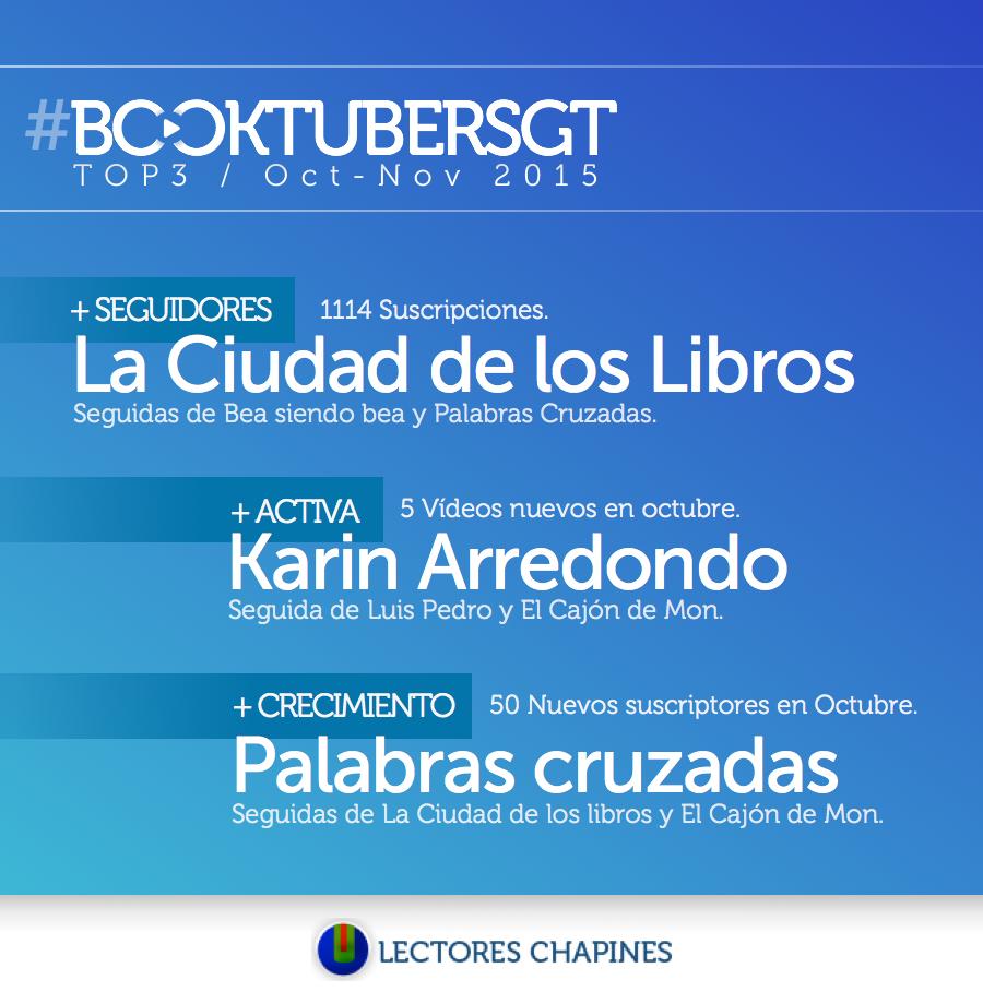 Top3 de Booktubers guatemaltectos por Lectores Chapines